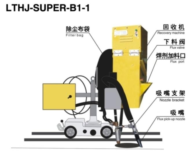 Buy Flux Recovery Machine(LTHJ-SUPER-B1-1)