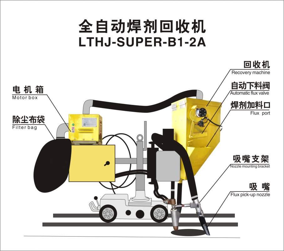 Buy Flux Recovery Machine(LTHJ-SUPER-B1-2A)