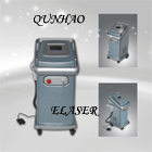Buy Carbon dioxide laser Fracitional