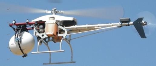 购买无人直升机, 价格