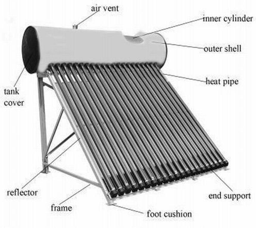 购买太阳能热水器, 价格