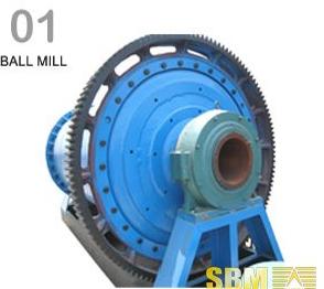 Buy Ball Mill