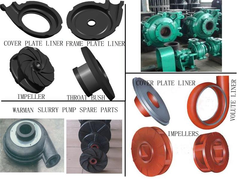 Buy Slurry pump spare parts