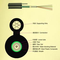 Buy Optical fiber cable,Cabo de fibra optica,Cavo in fibra ottica,Cable a fibres optiques