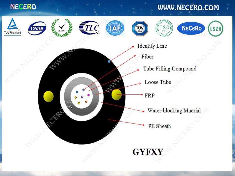 Buy Optic fiber cables GYFXY