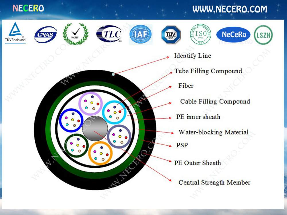 Buy Optical fiber cable GYTY53