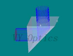 Buy Optical right angle prism equilateral prism