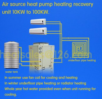 Heat pump all in one ( cooling + heating + hot water )