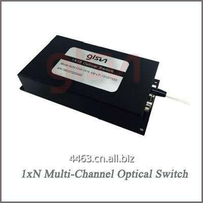 GLSUN 1×N Optical Switch Multi-channel optical switch