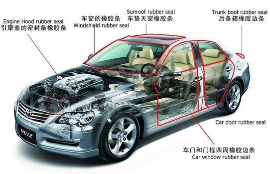 购买 Automotive rubber seals