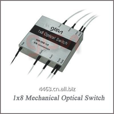 Buy GLSUN 1x8 Mechanical Fiber Optical Switch
