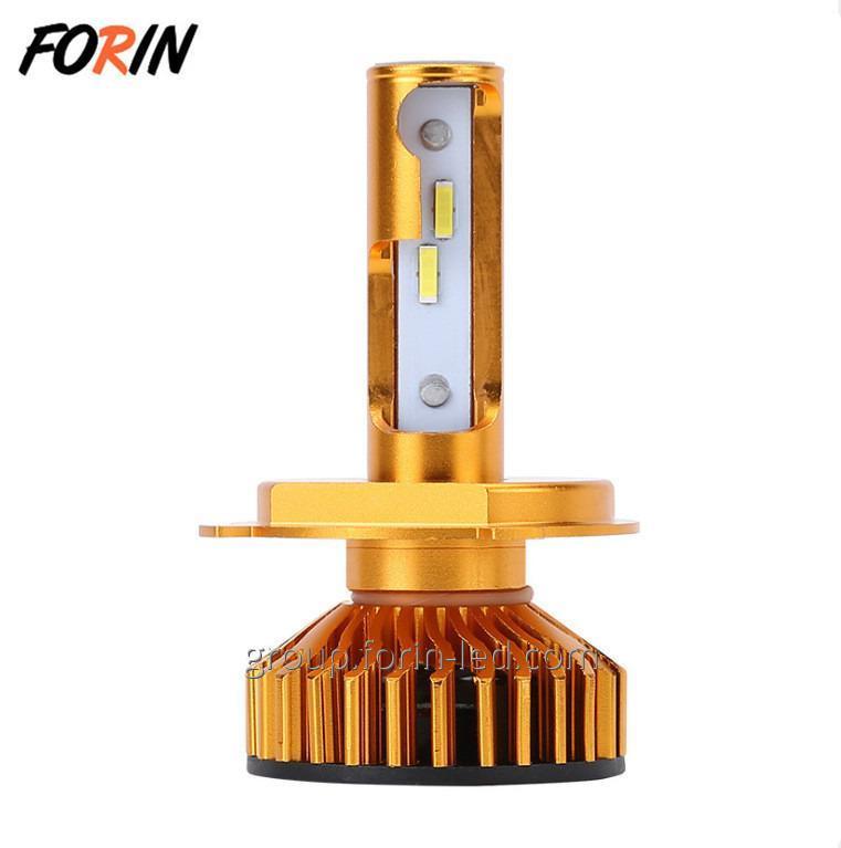 LED headlight in car headlight  H1 H3 H4 H7 H8/H9/H11 9005/9006/9012
