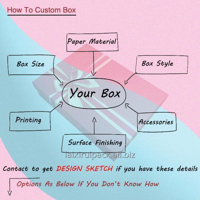 how to custom box