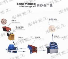 The equipment for the heavy industry