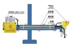 Flux recovery machine(LT-HS100E)