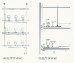 Drainpipe systems