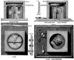Electro Instrument