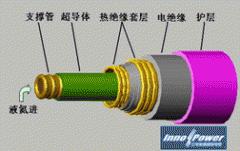 高温超导电缆