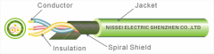 Cables multiple-strand flexible suspension
