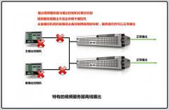 硬盘播出系统独特的松耦合控制机制