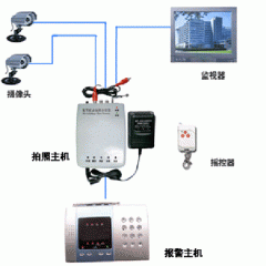Electronic guarding- signal systems protecting