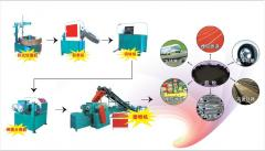 Waste Tire Recycle Machine