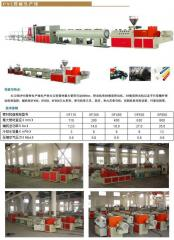The equipment and tools for manufacture of plastic