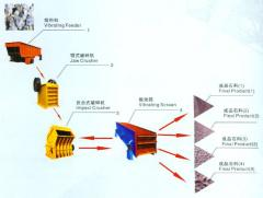 Lines and equipment for wall stones production