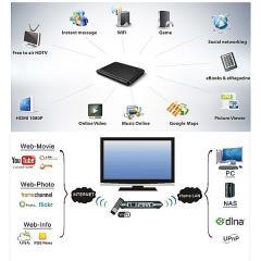 Mini STB Amlogic Cortex A9 M3 Google Android4.0 TV