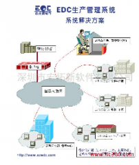 供应五金erp 五金厂管理软件 管理软件 五金软件 互联网版本