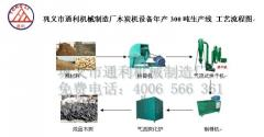Equipment for the production of charcoal