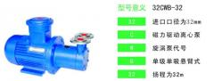 CWB不锈钢旋涡泵