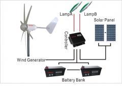 Units charging-charging