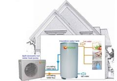 Swimming Pool & SPA heat pump for small