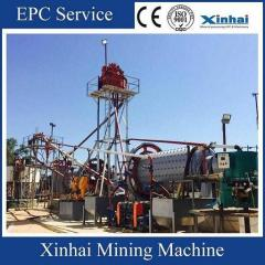 Low Cost Gold Cyanide Process Plant---300tpd CIL