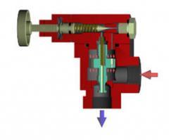 Hydraulic components hydraulic pressure relief
