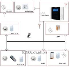 Home Security Protection Equipment