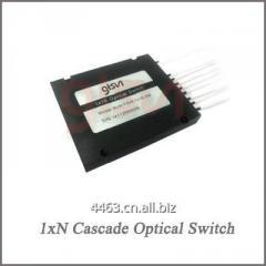 GLSUN 1×N Cascade Optical Switch (N less than 16)