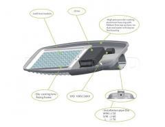 LED street light 1801 SERIES