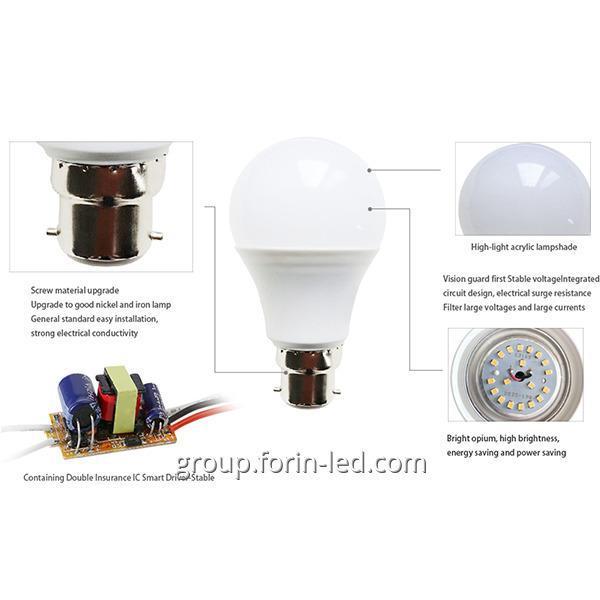 led_lamp_5w_7w_9w_10w_12w_14w_18w_e27_white_matte
