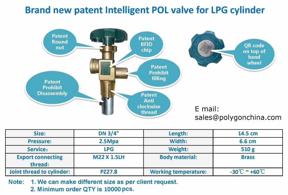 intelligent_valves_for_home_gas_cylinder