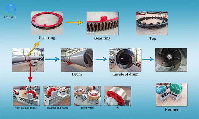 rotary_dryer