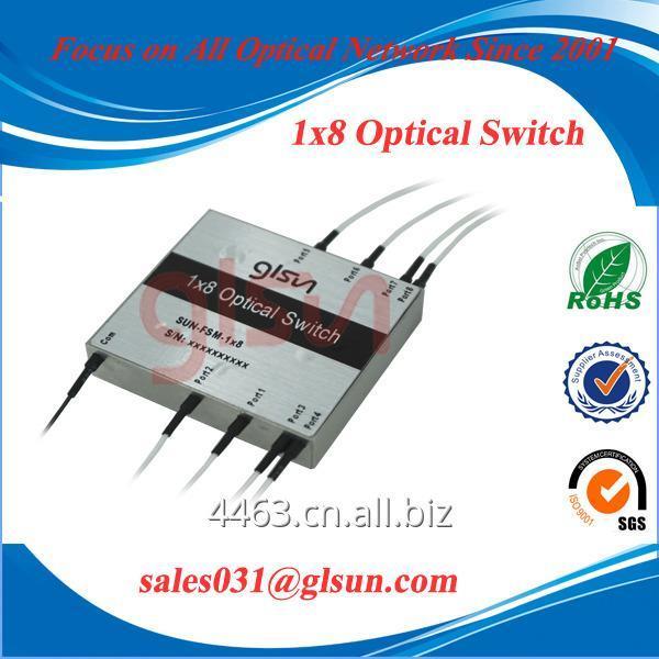 glsun_1x8_mechanical_fiber_optical_switch