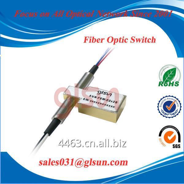 glsun_d2x2b_fiber_optical_bypass_switch
