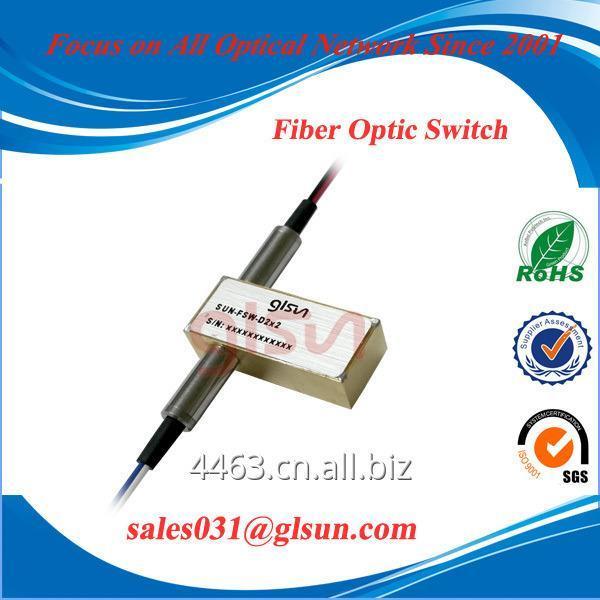 glsun_d2x2_fiber_optical_switch