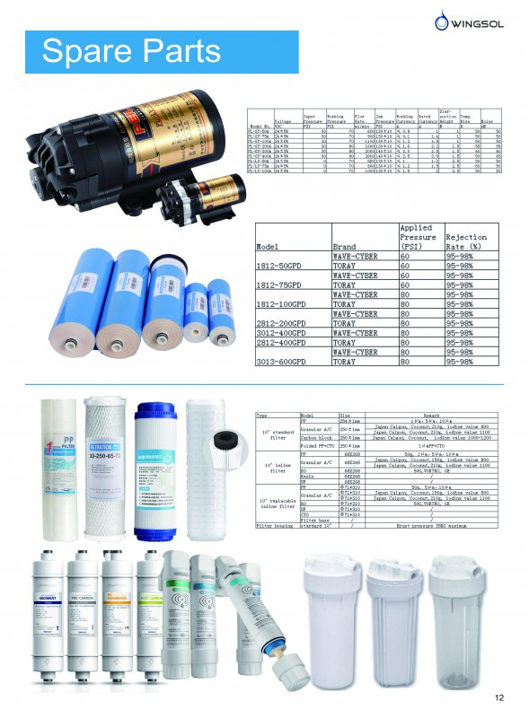 water_filter_cartridge_replacement_inline_filter_5
