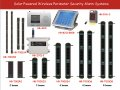 Solar power Wireless perimeter beams with compatible security kits