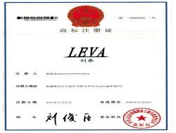 Organizational and human resources audit China - services on Allbiz
