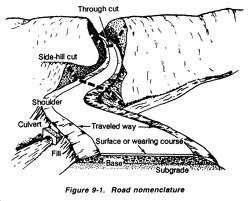 预定 Road Design