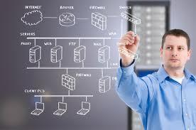 预定 Network technology development